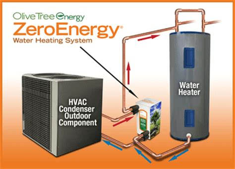 zeroenergy® water heating system | olive tree energy