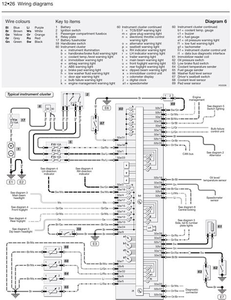 skoda octavia wiring diagram wiring diagram with description