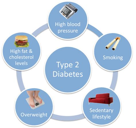 diabetes free shoes new treatment for diabetes type 1 diabetes type 2 diabetes symptoms and treatment health