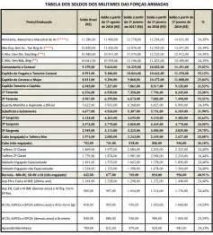 aumento de la construccin 2016 2017 uruguay aumento salarial en la construccion 2015 uruguay autos post
