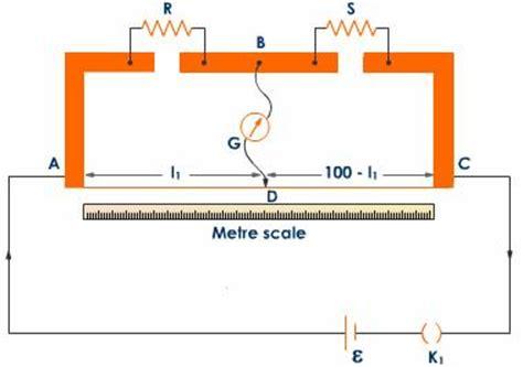 wheatstone bridge circuit experiment diagram of meter box diagram get free image about wiring diagram
