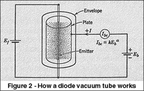 how does a diode valve work all about vacuum mosweb