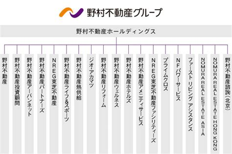 standard steel sections table 野村不動産パートナーズ株式会社 グループ企業一覧