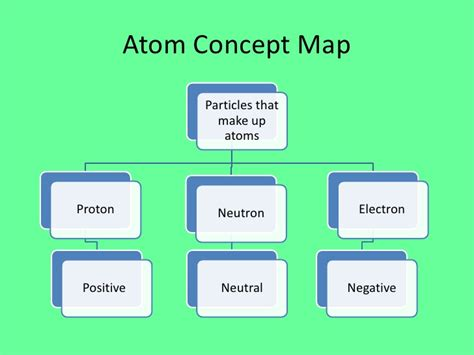 How Many Elements On Periodic Table Atoms The Inside Story