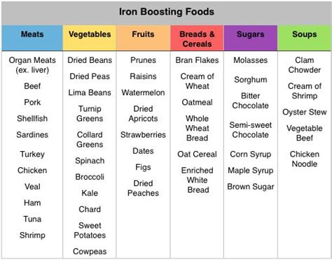 best 25 iron rich foods ideas on iron foods