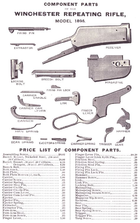 winchester model 94 parts diagram winchester model 92 parts diagram winchester free engine