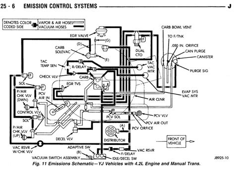 1997 jeep wrangler wiring diagram pdf wiring diagram and