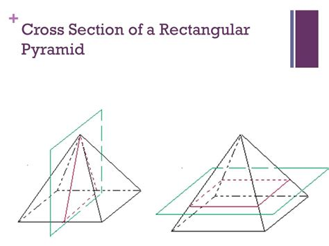 cross section of pyramid cross sections swbat describe the two dimensional figures