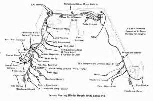 harness routing under hood for 1973 amc v 8 matador gremlin javelin and ambassador s10 under hood wiring harness diagram on 1998 ford mustang stereo wiring diagram