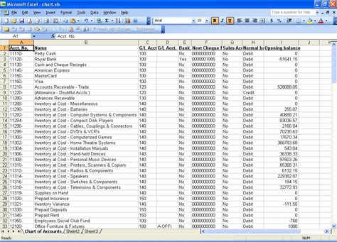 chart of accounts excel template how to use the same chart of account structure for a new