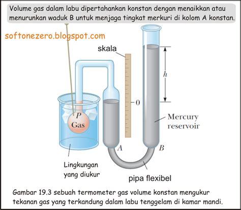 termodinamika termometer gas volume konstan dan skala uhu