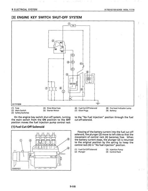 fuel stop solenoid wiring diagram wiring diagrams schematics