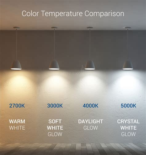 best color temperature for outdoor lighting led light temperature kelvin decoratingspecial com