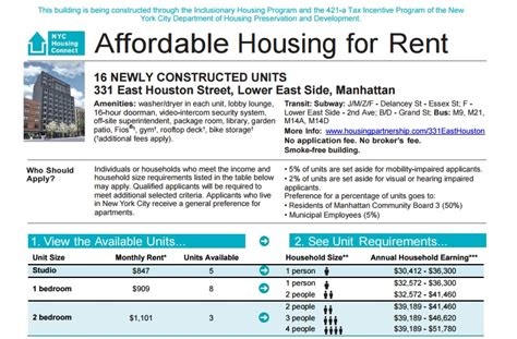 housing connect nyc everything you need to know about affordable housing applying getting in and