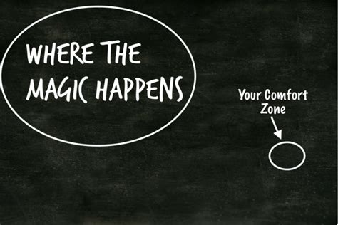 where the magic happens your comfort zone where the magic happens your comfort zone 28 images 3