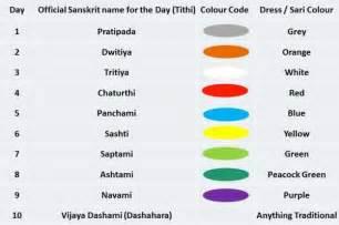 navratri colours 2015 9 dress colors to wear during navaratri