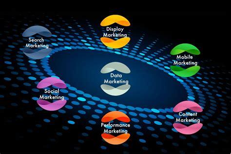 strategy pattern là gì la communication digitale et ses disciplines et la