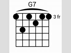 G7 Chord G 7 Chord Guitar
