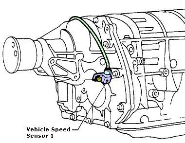 Thinner Tener Impala 1 Liter mi legacy 95 no registra la velocidad valvulita