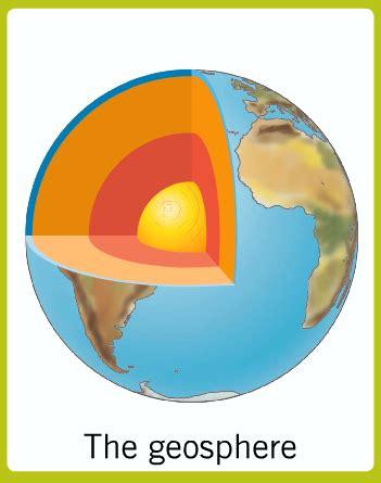 mi primer año en red xxi: the geosphere (unit 7 science y5)