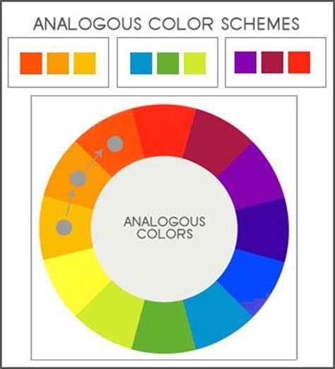 analagous colors interiors 20 analogous colors color wheel colour
