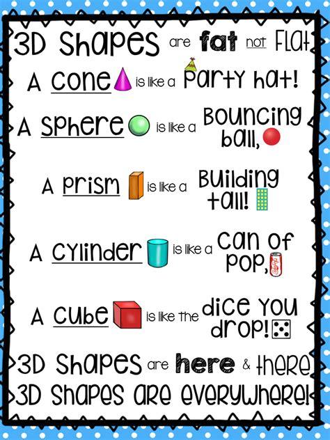 lovin little learners 3d shapes are fat not flat
