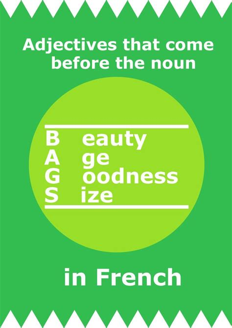 bags adjectives that come before the noun in grammar in