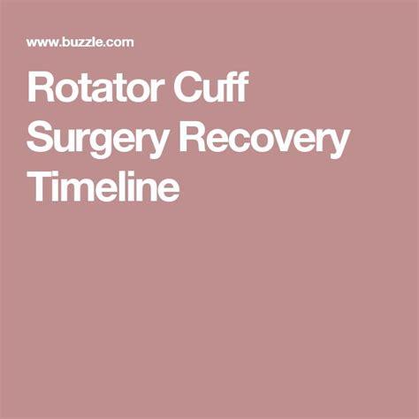 1000 ideas about rotator cuff rehab on pinterest