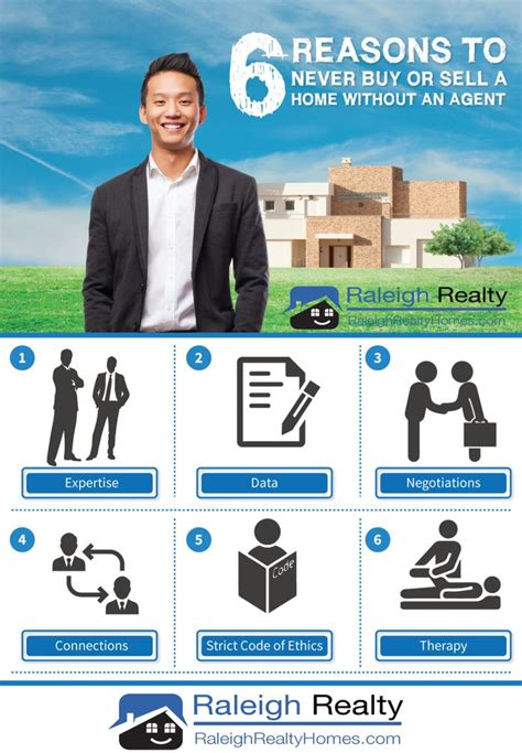 6 reasons you should never buy or sell a home without an 6 reasons to never buy or sell without a real estate agent