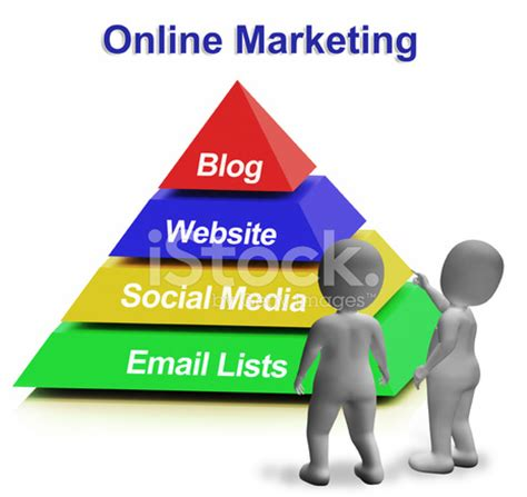 online marketing pyramid having blogs websites social