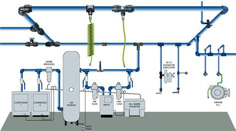 หล กการทำงานของ air compressor