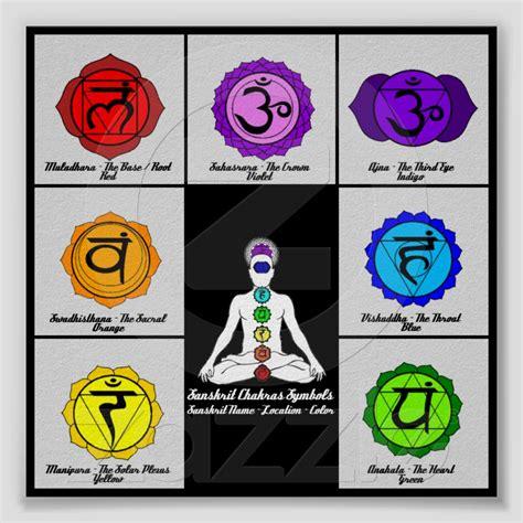 solar plexus chakra tattoo yoga reiki seven chakra symbols art chart poster yoga