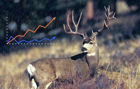 application strategy  colorado deer elk antelope gohunt