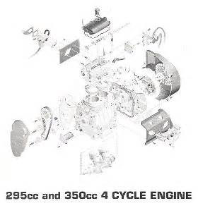 blockbuster golf cart parts golf carts for sale their accessories engines rebuild engine kits