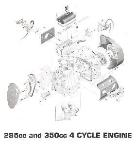 2 stroke ez go wiring 2 free engine image for user
