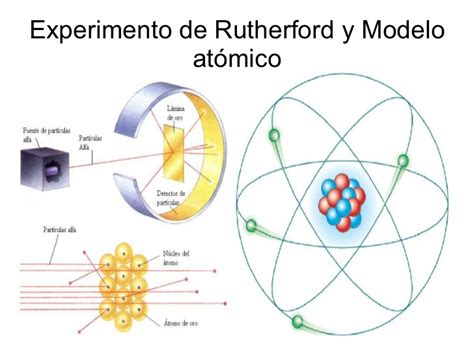 modelo atmico de rutherford wikipedia nivelaci 243 n quimica mayo 2015