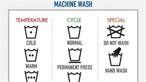 wash with like colors symbol learn all those complicated laundry with this