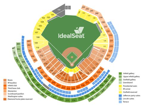 nationals park seating view related keywords suggestions for nationals stadium