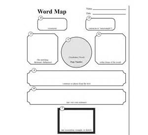 best photos of concept word map concept map template