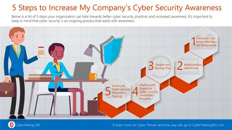5 steps to increase your companys cyber security awareness