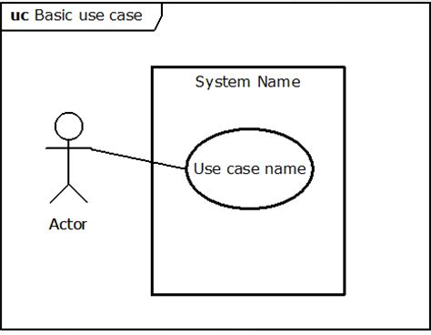 Use Diagram For Basic Search Use Actors Definition Image Search Results