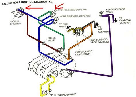 canister purge valve solenoid location mazda get free