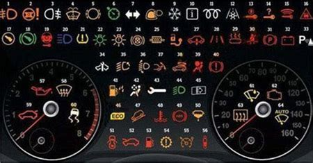 汽车仪表盘 故障灯 大全图片