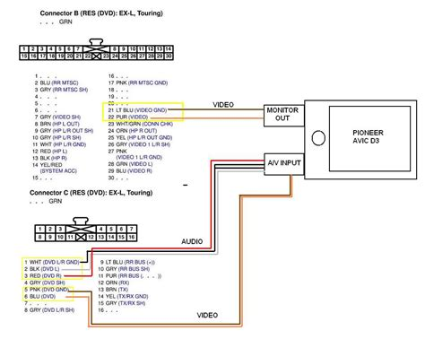 wiring diagram pioneer avic d3 wiring diagram manual
