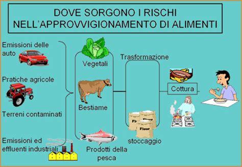 tiramina alimenti contaminazione degli alimenti