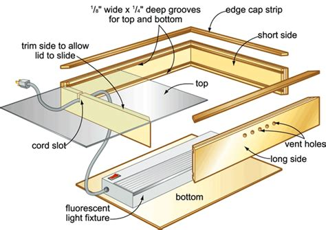 Build a tracing box ? Canadian Home Workshop