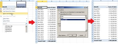 Sort A Pivot Table by Sort Pivot Tables The Way You Want To