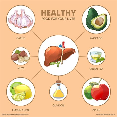 vegetables for liver healthy foods for your liver food ideas
