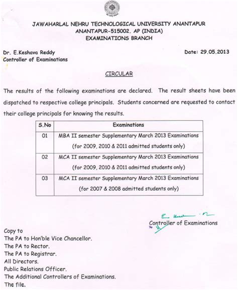 Jntu Mba Results Anantapur by Jntu Anantapur Mba Mca Supplementary Second Sem Results