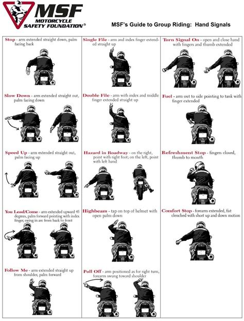 Msf Card Template by Msf Signals Middle Tennessee Motorcycle Riders